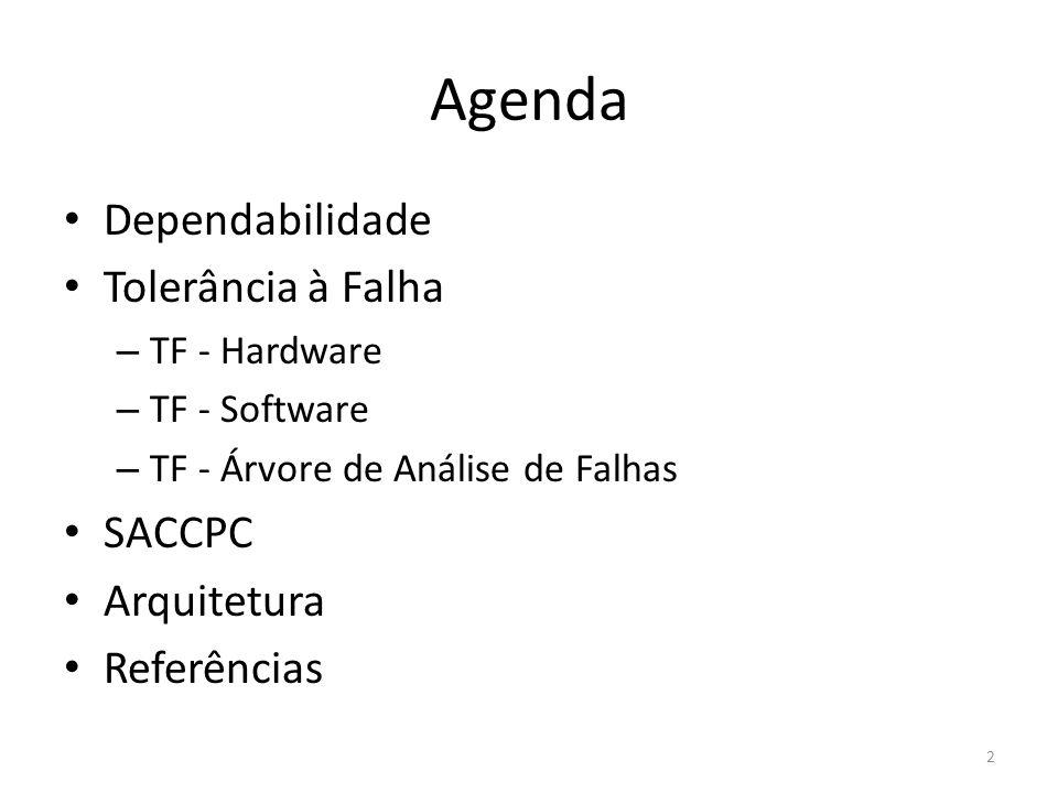 Arquitetura Final Softwares com Implementações Diferentes Auto-Verificação Redundância de Sensores Redundância de Atuadores Redundância da ECU 23