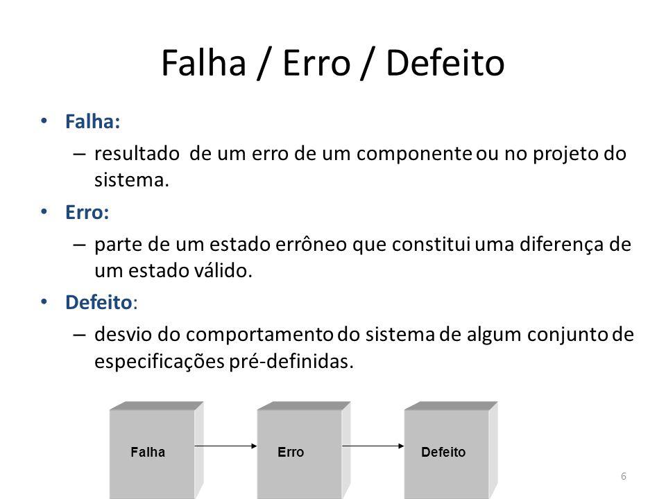 Falha Erro Defeito Falha: – resultado de um erro de um componente ou no projeto do sistema. Erro: – parte de um estado errôneo que constitui uma difer