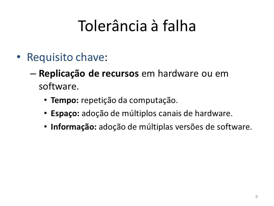 Tolerância à falha Requisito chave: – Replicação de recursos em hardware ou em software. Tempo: repetição da computação. Espaço: adoção de múltiplos c