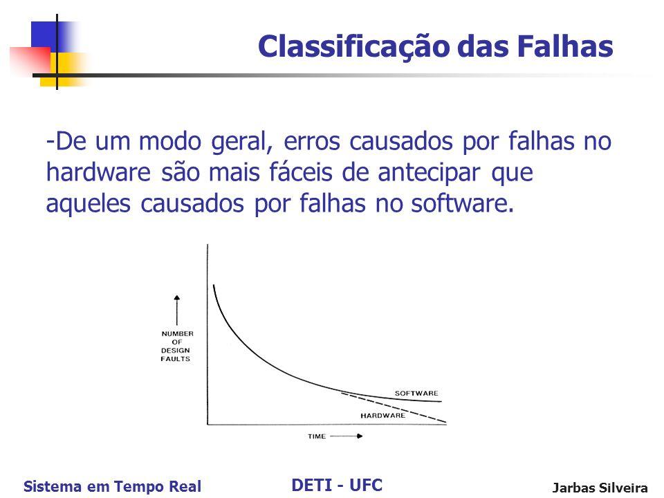 DETI - UFC Sistema em Tempo Real Jarbas Silveira -De um modo geral, erros causados por falhas no hardware são mais fáceis de antecipar que aqueles causados por falhas no software.