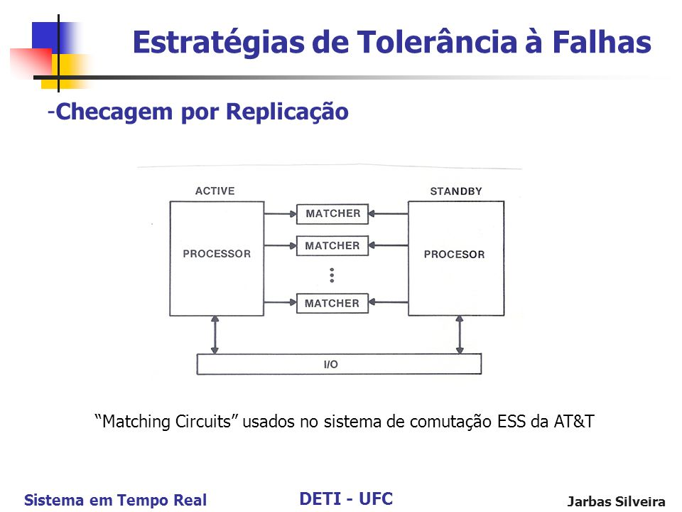 DETI - UFC Sistema em Tempo Real Jarbas Silveira -Checagem por Replicação Estratégias de Tolerância à Falhas Matching Circuits usados no sistema de comutação ESS da AT&T