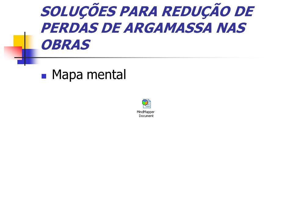SOLUÇÕES PARA REDUÇÃO DE PERDAS DE ARGAMASSA NAS OBRAS Mapa mental