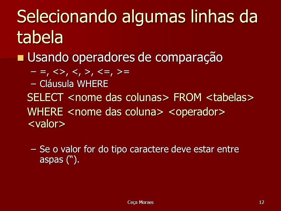 Ceça Moraes12 Selecionando algumas linhas da tabela Usando operadores de comparação Usando operadores de comparação –=, <>,, = –Cláusula WHERE SELECT