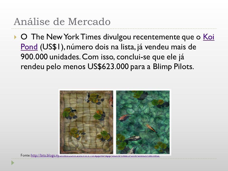 O The New York Times divulgou recentemente que o Koi Pond (US$1), número dois na lista, já vendeu mais de 900.000 unidades. Com isso, conclui-se que e