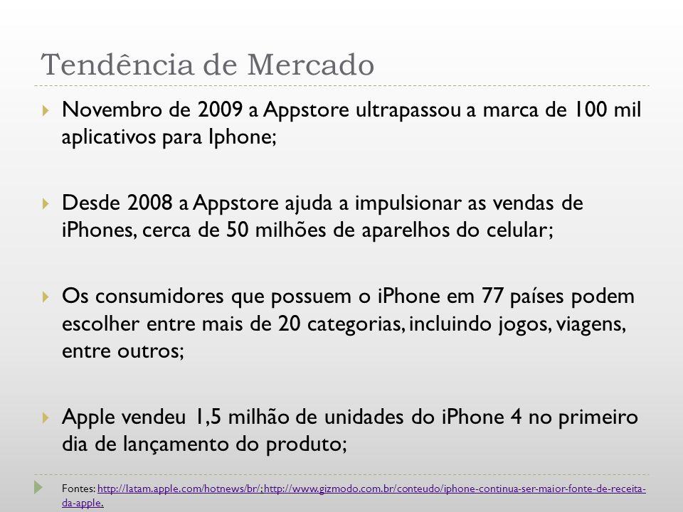 Tendência de Mercado Novembro de 2009 a Appstore ultrapassou a marca de 100 mil aplicativos para Iphone; Desde 2008 a Appstore ajuda a impulsionar as