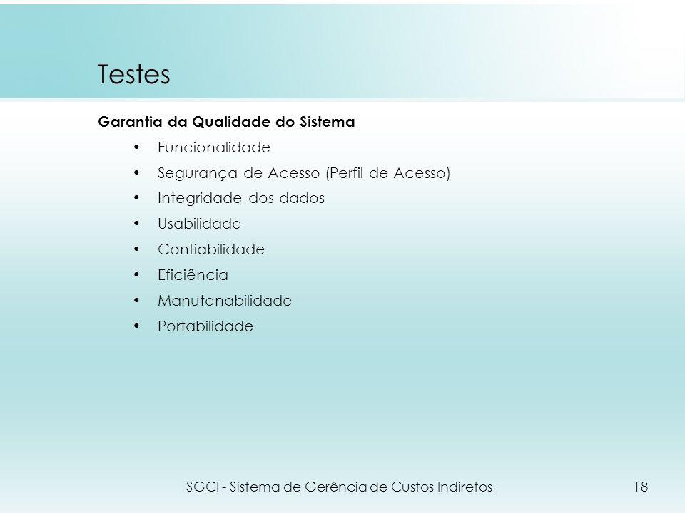 Testes Garantia da Qualidade do Sistema Funcionalidade Segurança de Acesso (Perfil de Acesso) Integridade dos dados Usabilidade Confiabilidade Eficiên