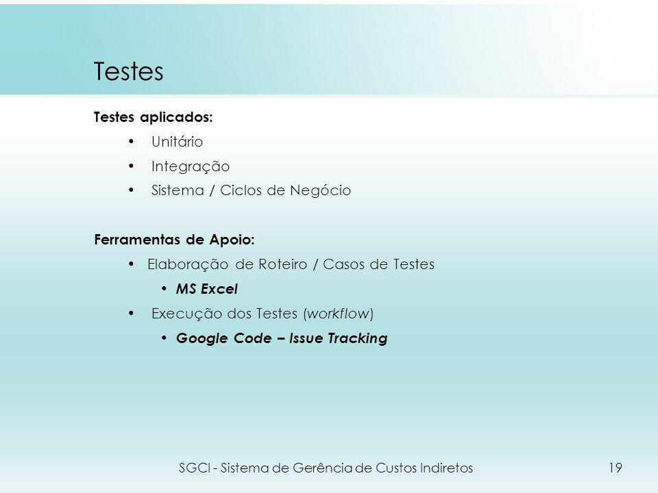 Testes Testes aplicados: Unitário Integração Sistema / Ciclos de Negócio Ferramentas de Apoio: Elaboração de Roteiro / Casos de Testes MS Excel Execuç