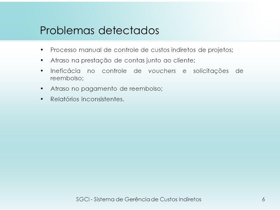 Problemas detectados Processo manual de controle de custos indiretos de projetos; Atraso na prestação de contas junto ao cliente; Ineficácia no contro