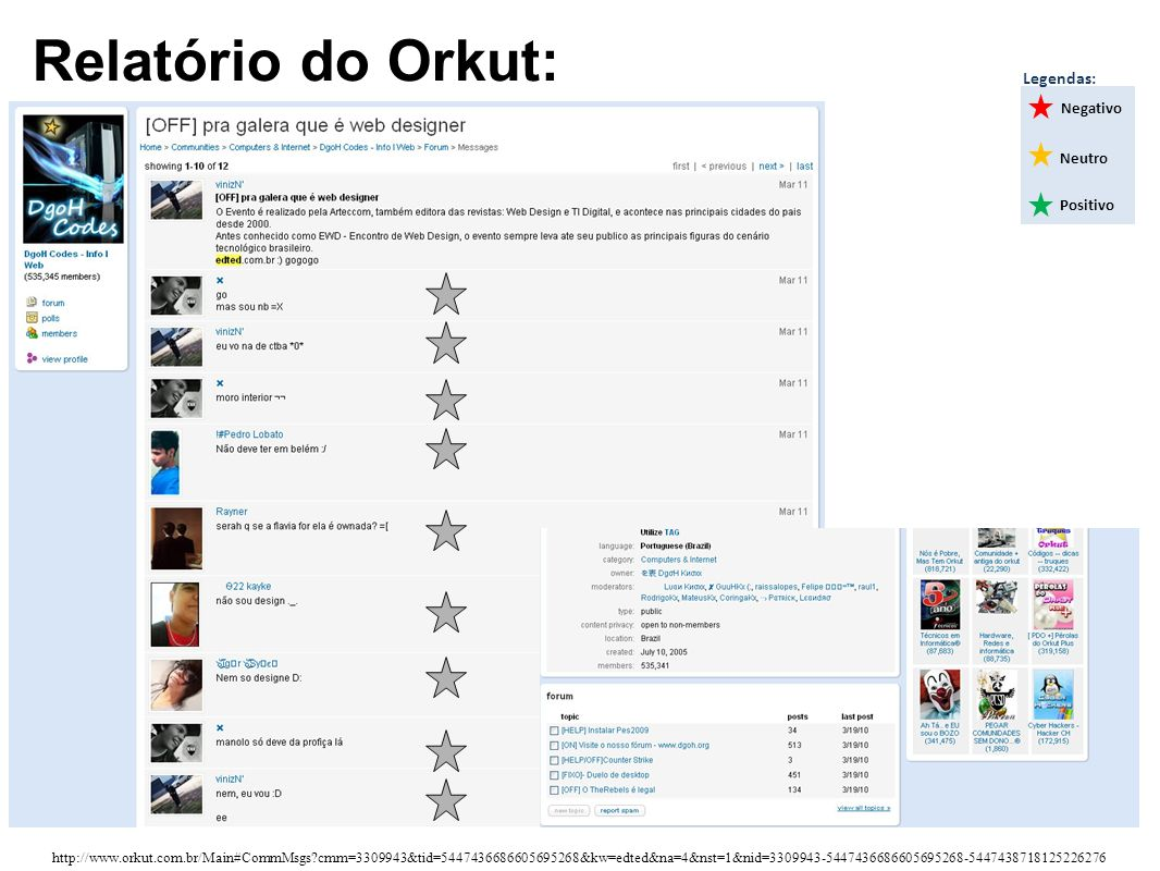 Relatório do Orkut: http://www.orkut.com.br/Main#CommMsgs?cmm=3309943&tid=5447436686605695268&kw=edted&na=4&nst=1&nid=3309943-5447436686605695268-5447
