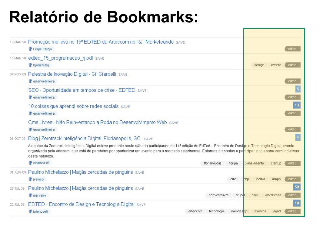 Relatório de Bookmarks: