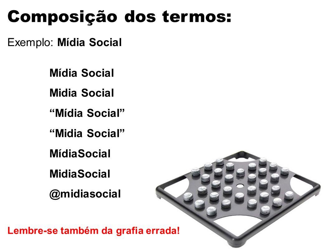 Composição dos termos: Exemplo: Mídia Social Mídia Social Midia Social Mídia Social Midia Social MídiaSocial MidiaSocial @midiasocial Lembre-se também