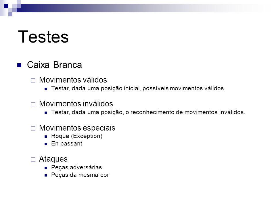 Testes Caixa Branca Movimentos válidos Testar, dada uma posição inicial, possíveis movimentos válidos. Movimentos inválidos Testar, dada uma posição,
