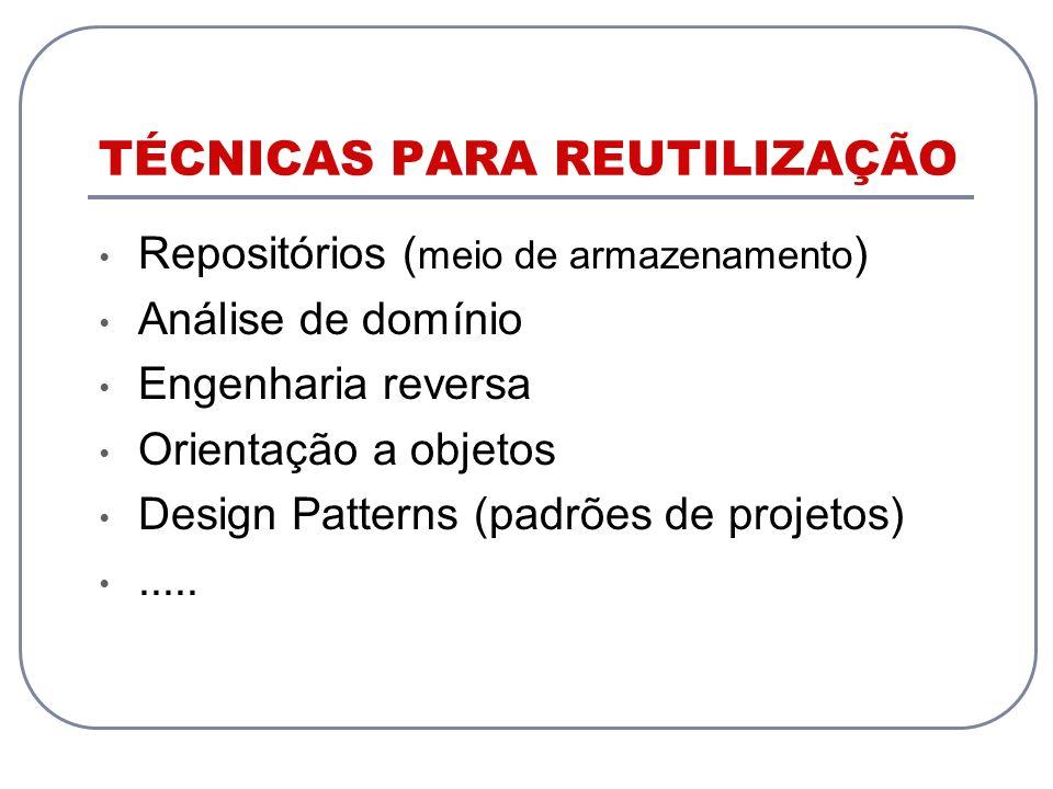TÉCNICAS PARA REUTILIZAÇÃO Repositórios ( meio de armazenamento ) Análise de domínio Engenharia reversa Orientação a objetos Design Patterns (padrões de projetos).....