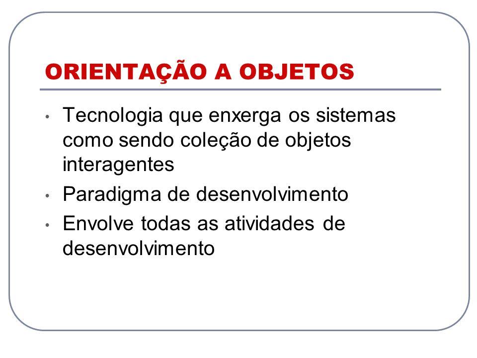ORIENTAÇÃO A OBJETOS Tecnologia que enxerga os sistemas como sendo coleção de objetos interagentes Paradigma de desenvolvimento Envolve todas as atividades de desenvolvimento
