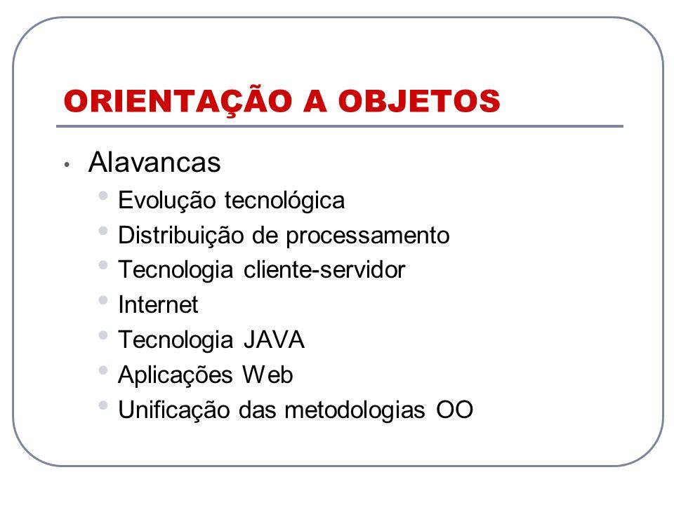 ORIENTAÇÃO A OBJETOS Alavancas Evolução tecnológica Distribuição de processamento Tecnologia cliente-servidor Internet Tecnologia JAVA Aplicações Web Unificação das metodologias OO