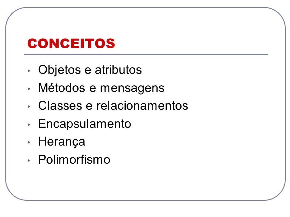 CONCEITOS Objetos e atributos Métodos e mensagens Classes e relacionamentos Encapsulamento Herança Polimorfismo