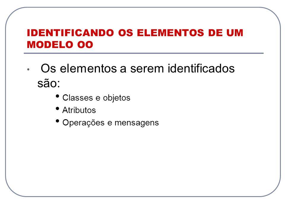 IDENTIFICANDO OS ELEMENTOS DE UM MODELO OO Os elementos a serem identificados são: Classes e objetos Atributos Operações e mensagens