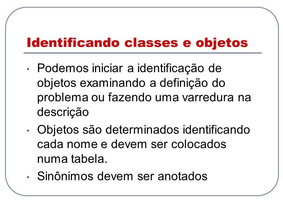 Identificando classes e objetos Podemos iniciar a identificação de objetos examinando a definição do problema ou fazendo uma varredura na descrição Objetos são determinados identificando cada nome e devem ser colocados numa tabela.