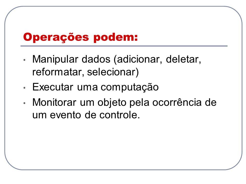 Operações podem: Manipular dados (adicionar, deletar, reformatar, selecionar) Executar uma computação Monitorar um objeto pela ocorrência de um evento de controle.