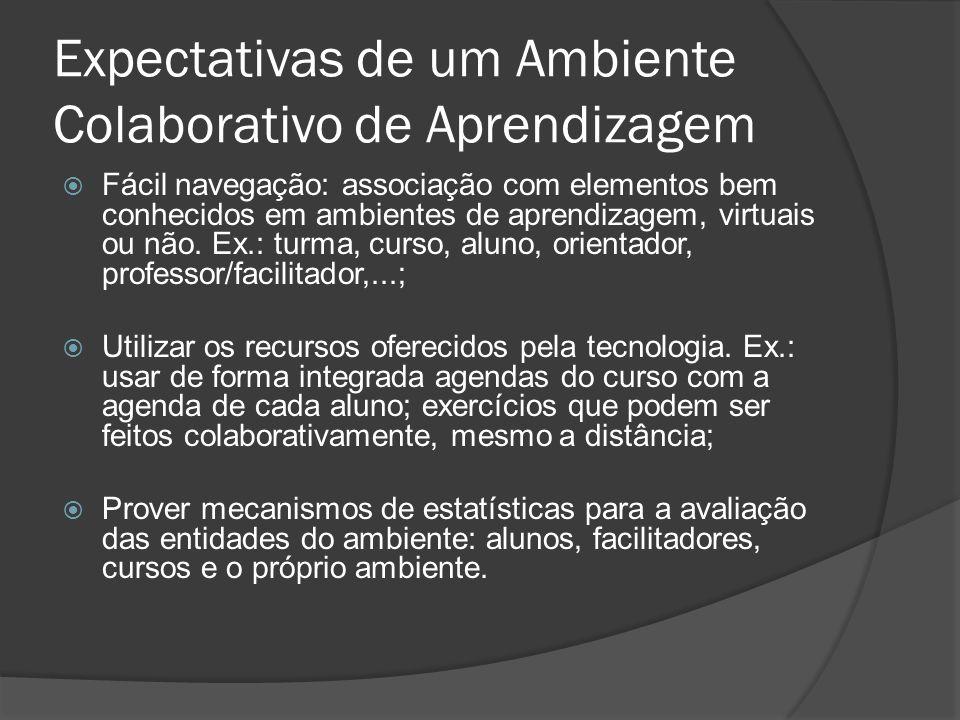 Expectativas de um Ambiente Colaborativo de Aprendizagem Fácil navegação: associação com elementos bem conhecidos em ambientes de aprendizagem, virtua