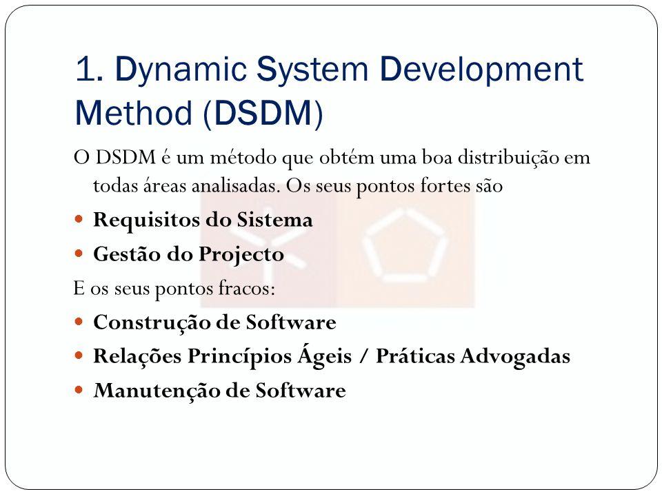 1. Dynamic System Development Method (DSDM) O DSDM é um método que obtém uma boa distribuição em todas áreas analisadas. Os seus pontos fortes são Req