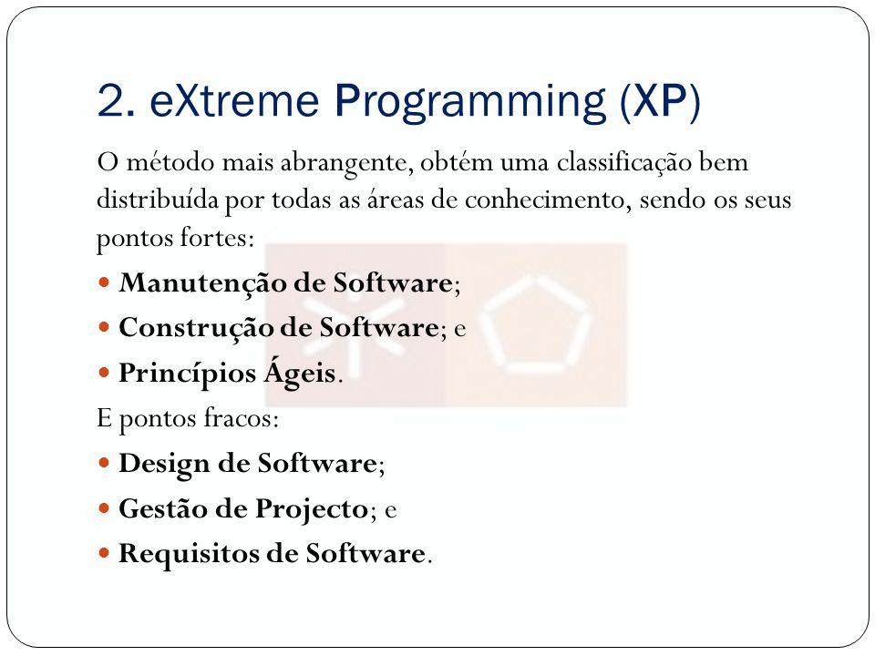 2. eXtreme Programming (XP) O método mais abrangente, obtém uma classificação bem distribuída por todas as áreas de conhecimento, sendo os seus pontos