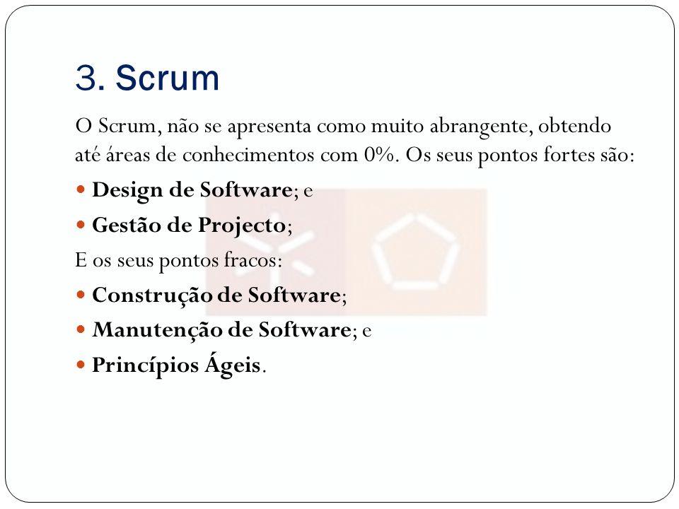 3. Scrum O Scrum, não se apresenta como muito abrangente, obtendo até áreas de conhecimentos com 0%. Os seus pontos fortes são: Design de Software; e