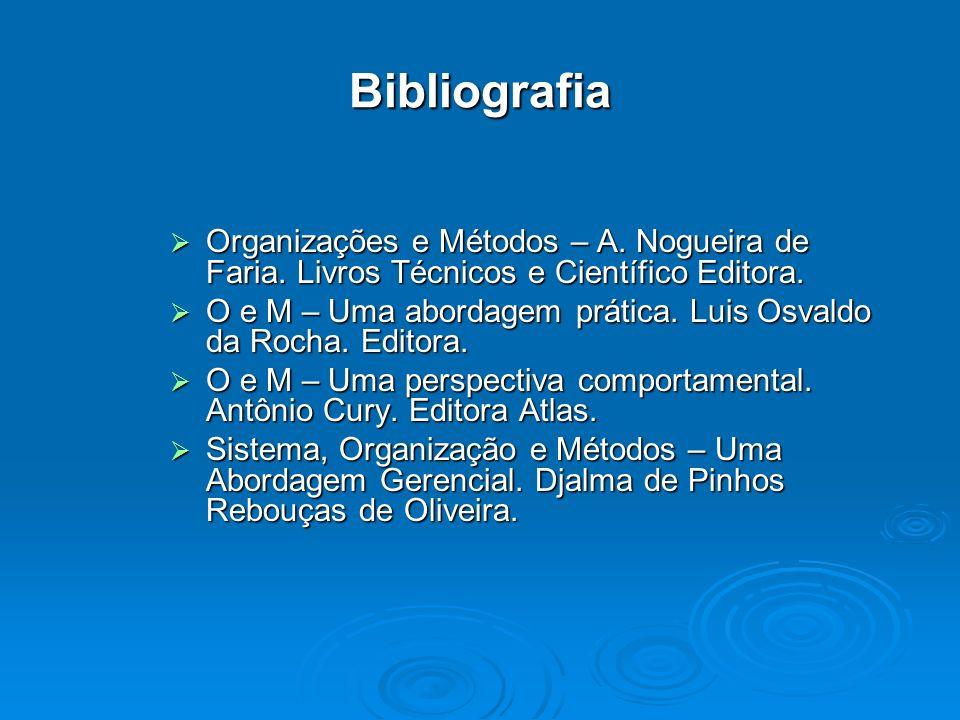 ISO 9000 MANUAL DA QUALIDADE MANUAL DE PROCEDIMENTOS INSTRUÇÕES OPERACIONAIS REGISTROS DA QUALIDADE