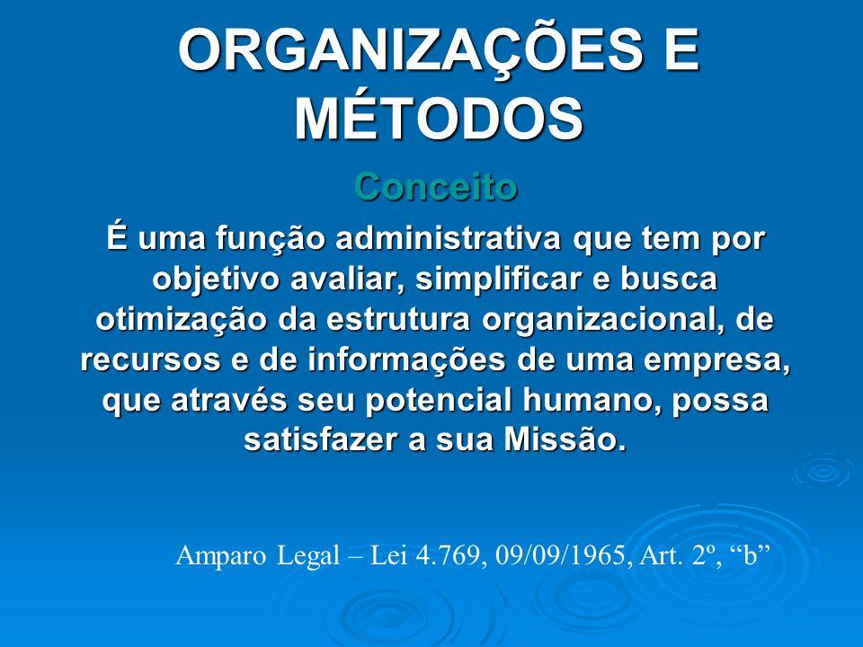ORGANIZAÇÕES E MÉTODOS Conceito É uma função administrativa que tem por objetivo avaliar, simplificar e busca otimização da estrutura organizacional, de recursos e de informações de uma empresa, que através seu potencial humano, possa satisfazer a sua Missão.