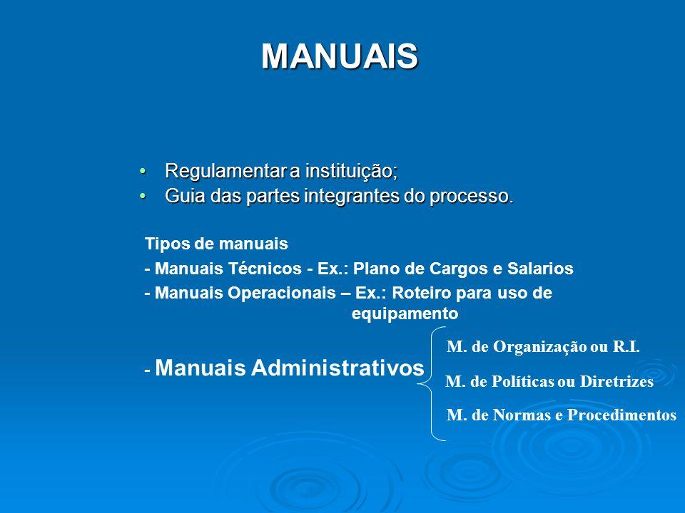 MANUAIS Regulamentar a instituição;Regulamentar a instituição; Guia das partes integrantes do processo.Guia das partes integrantes do processo.