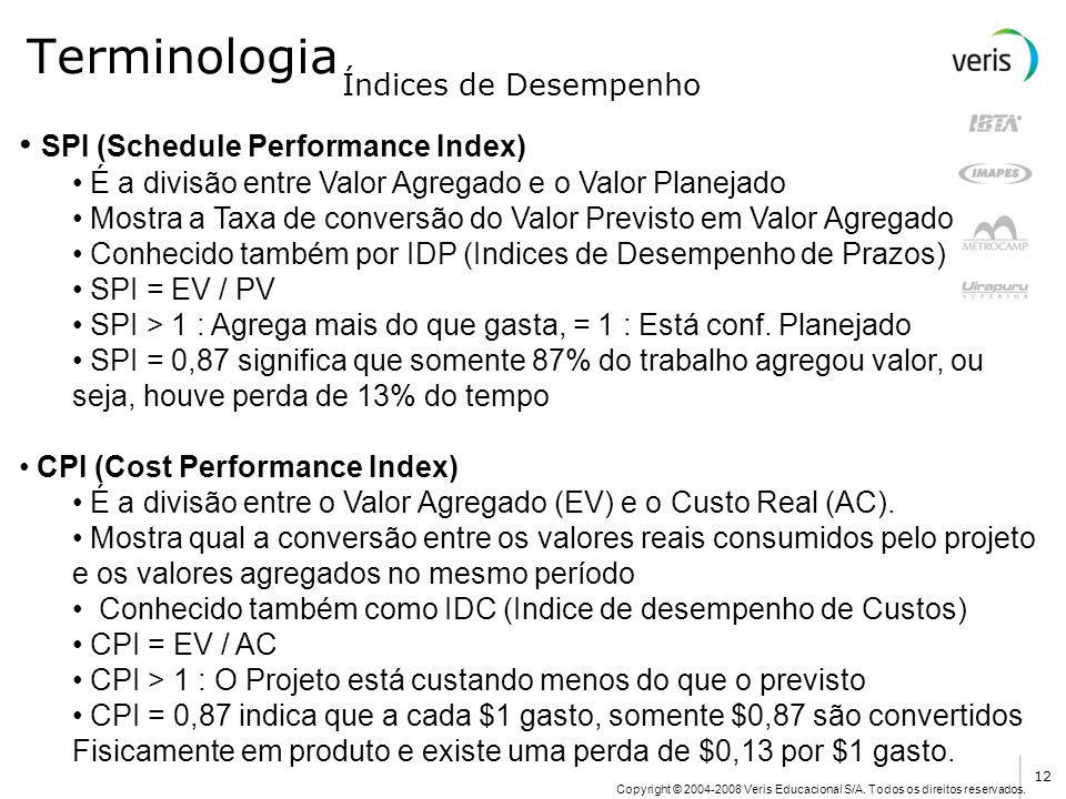 Copyright © 2004-2008 Veris Educacional S/A. Todos os direitos reservados. Terminologia SPI (Schedule Performance Index) É a divisão entre Valor Agreg