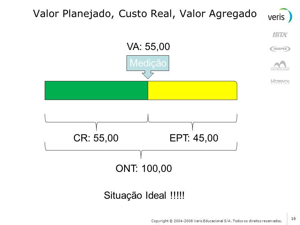 Valor Planejado, Custo Real, Valor Agregado ONT: 100,00 CR: 55,00EPT: 45,00 Medição VA: 55,00 Situação Ideal !!!!! 16 Copyright © 2004-2008 Veris Educ