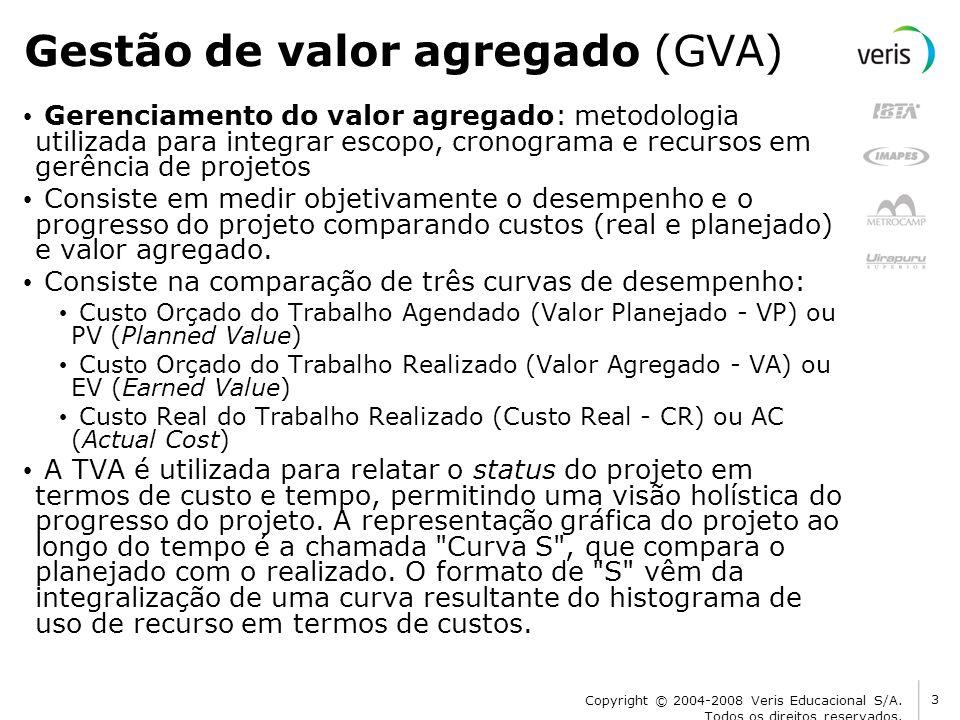 Gestão de valor agregado (GVA) Gerenciamento do valor agregado: metodologia utilizada para integrar escopo, cronograma e recursos em gerência de proje