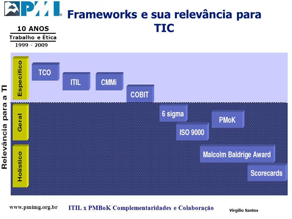 www.pmimg.org.br Trabalho e Ética 10 ANOS 1999 - 2009 ITIL x PMBoK Complementaridades e Colaboração Virgílio Santos Frameworks e sua relevância para T