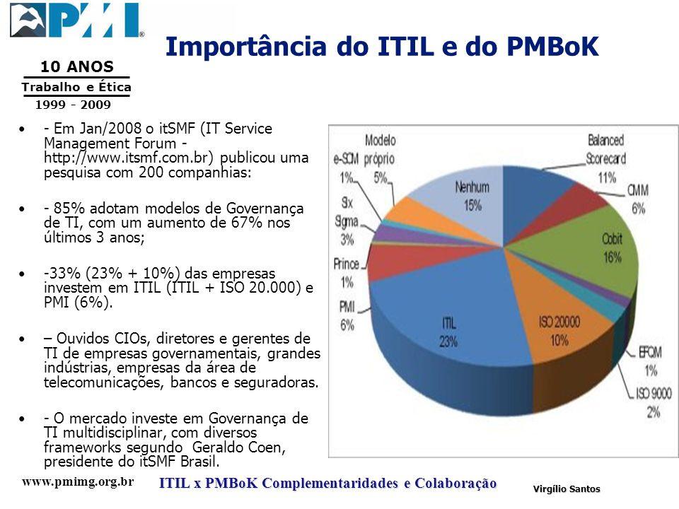 www.pmimg.org.br Trabalho e Ética 10 ANOS 1999 - 2009 ITIL x PMBoK Complementaridades e Colaboração Virgílio Santos Importância do ITIL e do PMBoK - E