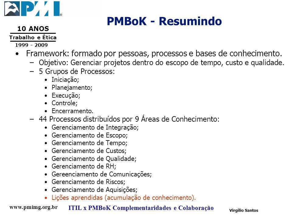 www.pmimg.org.br Trabalho e Ética 10 ANOS 1999 - 2009 ITIL x PMBoK Complementaridades e Colaboração Virgílio Santos PMBoK - Resumindo Framework: forma