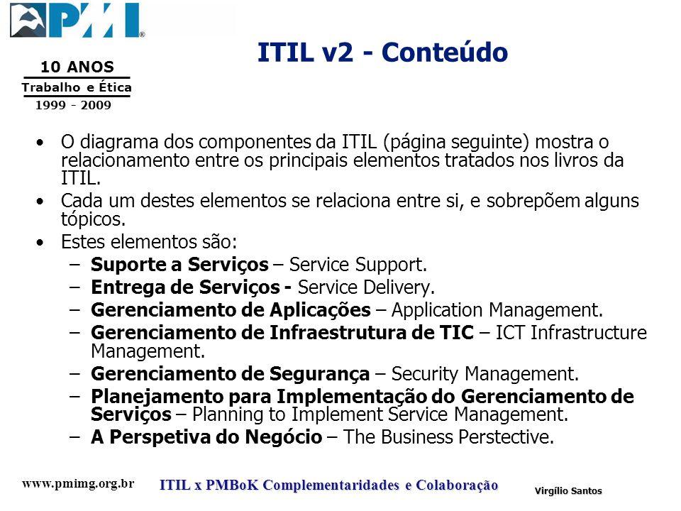 www.pmimg.org.br Trabalho e Ética 10 ANOS 1999 - 2009 ITIL x PMBoK Complementaridades e Colaboração Virgílio Santos ITIL v2 - Conteúdo O diagrama dos