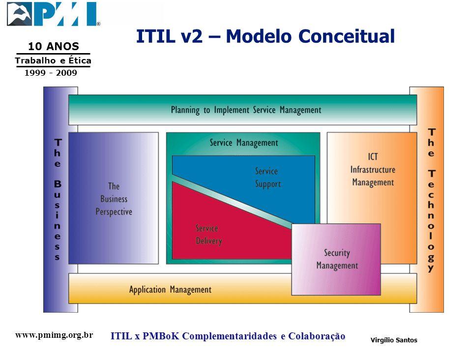 www.pmimg.org.br Trabalho e Ética 10 ANOS 1999 - 2009 ITIL x PMBoK Complementaridades e Colaboração Virgílio Santos ITIL v2 – Modelo Conceitual