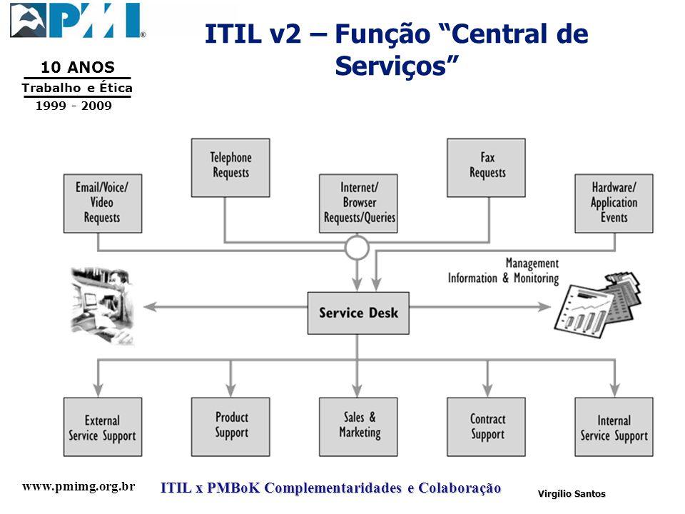 www.pmimg.org.br Trabalho e Ética 10 ANOS 1999 - 2009 ITIL x PMBoK Complementaridades e Colaboração Virgílio Santos ITIL v2 – Função Central de Serviç