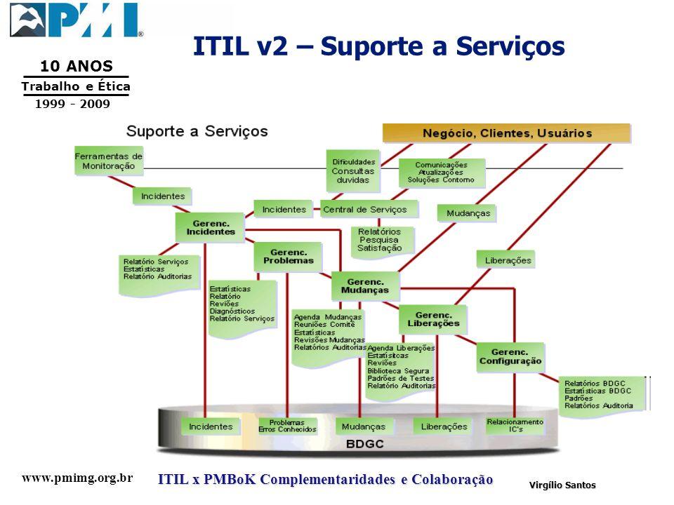 www.pmimg.org.br Trabalho e Ética 10 ANOS 1999 - 2009 ITIL x PMBoK Complementaridades e Colaboração Virgílio Santos ITIL v2 – Suporte a Serviços