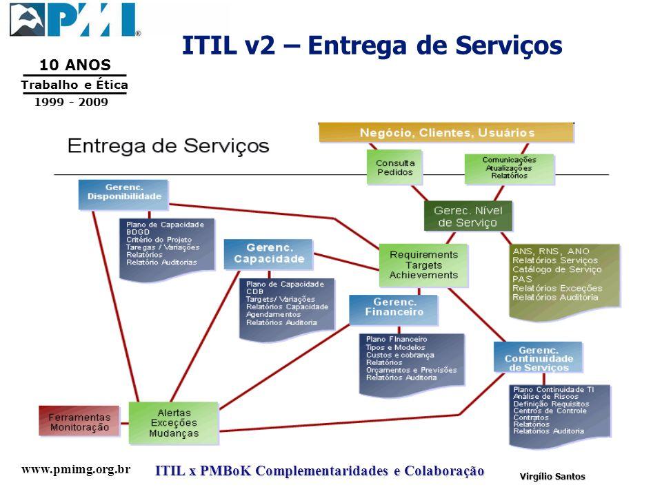 www.pmimg.org.br Trabalho e Ética 10 ANOS 1999 - 2009 ITIL x PMBoK Complementaridades e Colaboração Virgílio Santos ITIL v2 – Entrega de Serviços