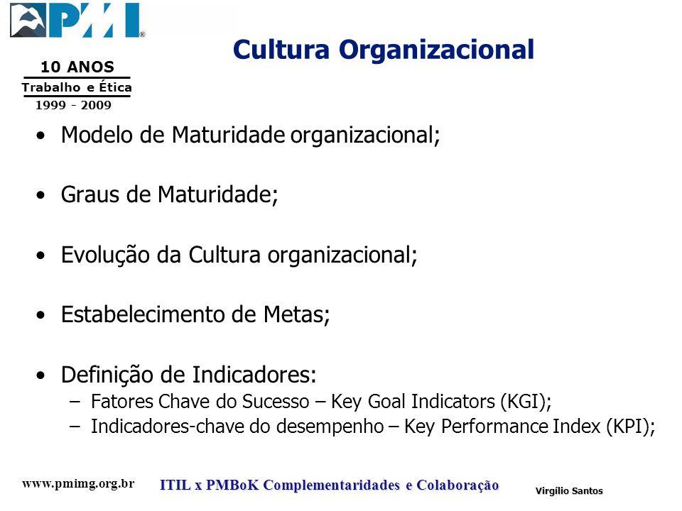 www.pmimg.org.br Trabalho e Ética 10 ANOS 1999 - 2009 ITIL x PMBoK Complementaridades e Colaboração Virgílio Santos Cultura Organizacional Modelo de M