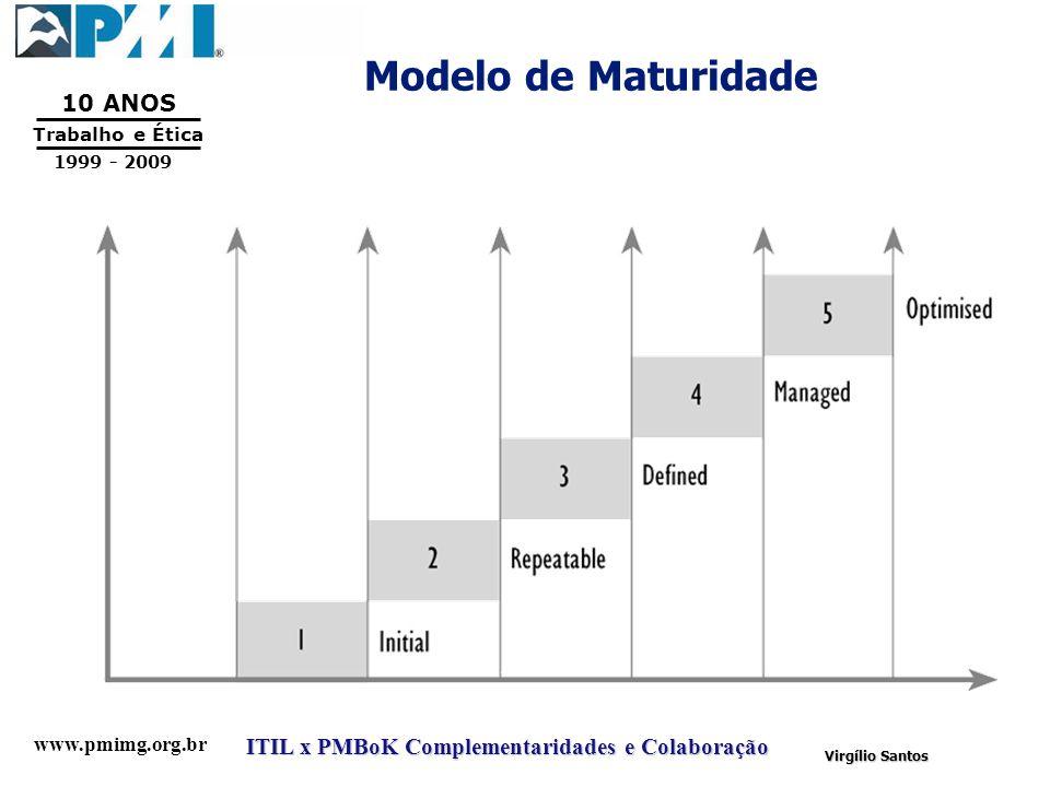 www.pmimg.org.br Trabalho e Ética 10 ANOS 1999 - 2009 ITIL x PMBoK Complementaridades e Colaboração Virgílio Santos Modelo de Maturidade