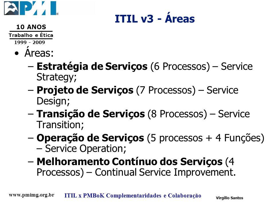 www.pmimg.org.br Trabalho e Ética 10 ANOS 1999 - 2009 ITIL x PMBoK Complementaridades e Colaboração Virgílio Santos ITIL v3 - Áreas Áreas: –Estratégia