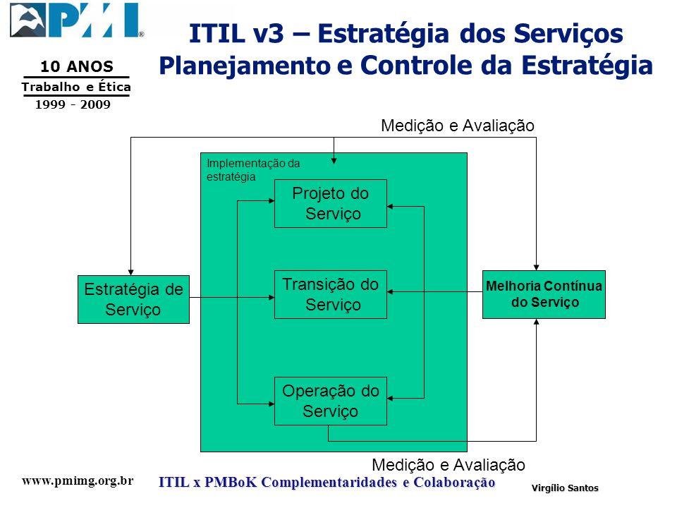 www.pmimg.org.br Trabalho e Ética 10 ANOS 1999 - 2009 ITIL x PMBoK Complementaridades e Colaboração Virgílio Santos ITIL v3 – Estratégia dos Serviços