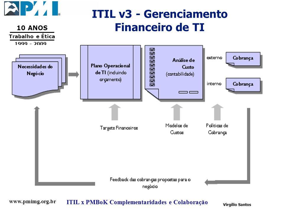 www.pmimg.org.br Trabalho e Ética 10 ANOS 1999 - 2009 ITIL x PMBoK Complementaridades e Colaboração Virgílio Santos ITIL v3 - Gerenciamento Financeiro