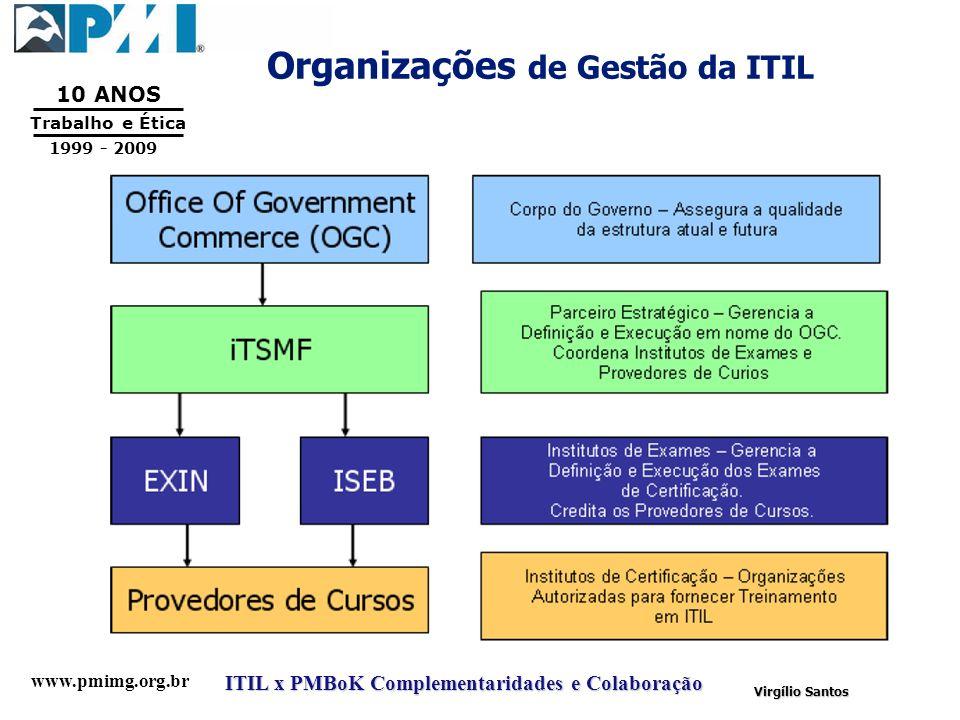 www.pmimg.org.br Trabalho e Ética 10 ANOS 1999 - 2009 ITIL x PMBoK Complementaridades e Colaboração Virgílio Santos Organizações de Gestão da ITIL