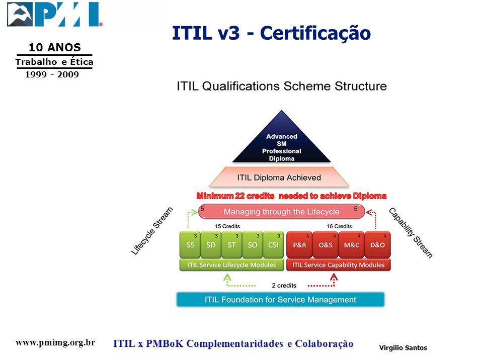 www.pmimg.org.br Trabalho e Ética 10 ANOS 1999 - 2009 ITIL x PMBoK Complementaridades e Colaboração Virgílio Santos ITIL v3 - Certificação
