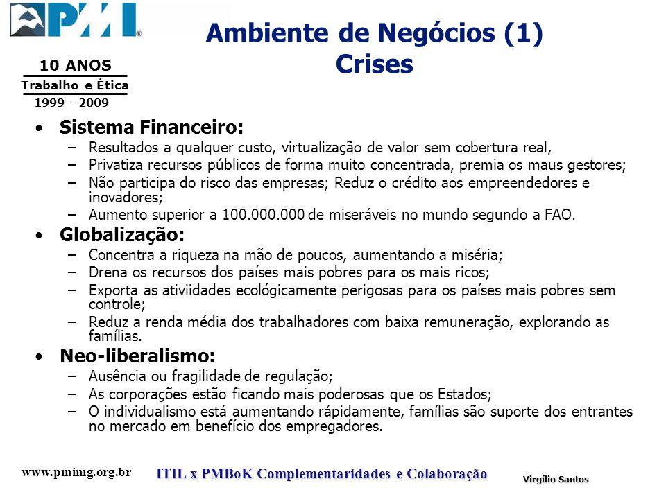 www.pmimg.org.br Trabalho e Ética 10 ANOS 1999 - 2009 ITIL x PMBoK Complementaridades e Colaboração Virgílio Santos Ambiente de Negócios (1) Crises Si
