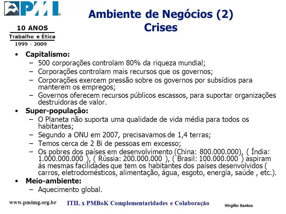 www.pmimg.org.br Trabalho e Ética 10 ANOS 1999 - 2009 ITIL x PMBoK Complementaridades e Colaboração Virgílio Santos Ambiente de Negócios (2) Crises Ca